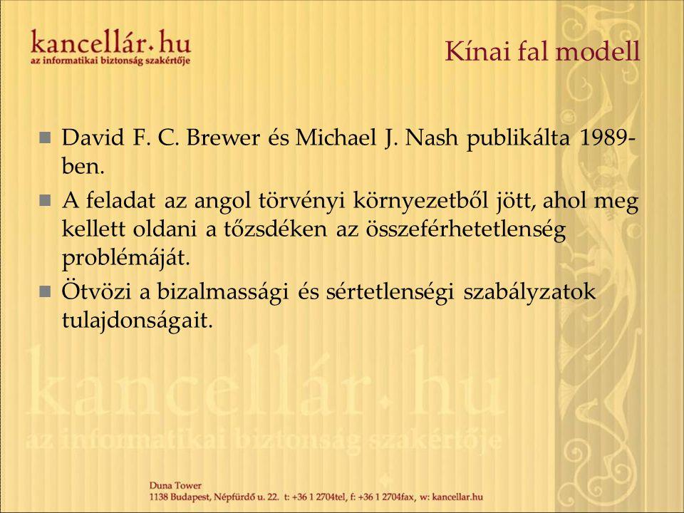 Kínai fal modell David F. C. Brewer és Michael J. Nash publikálta 1989- ben. A feladat az angol törvényi környezetből jött, ahol meg kellett oldani a