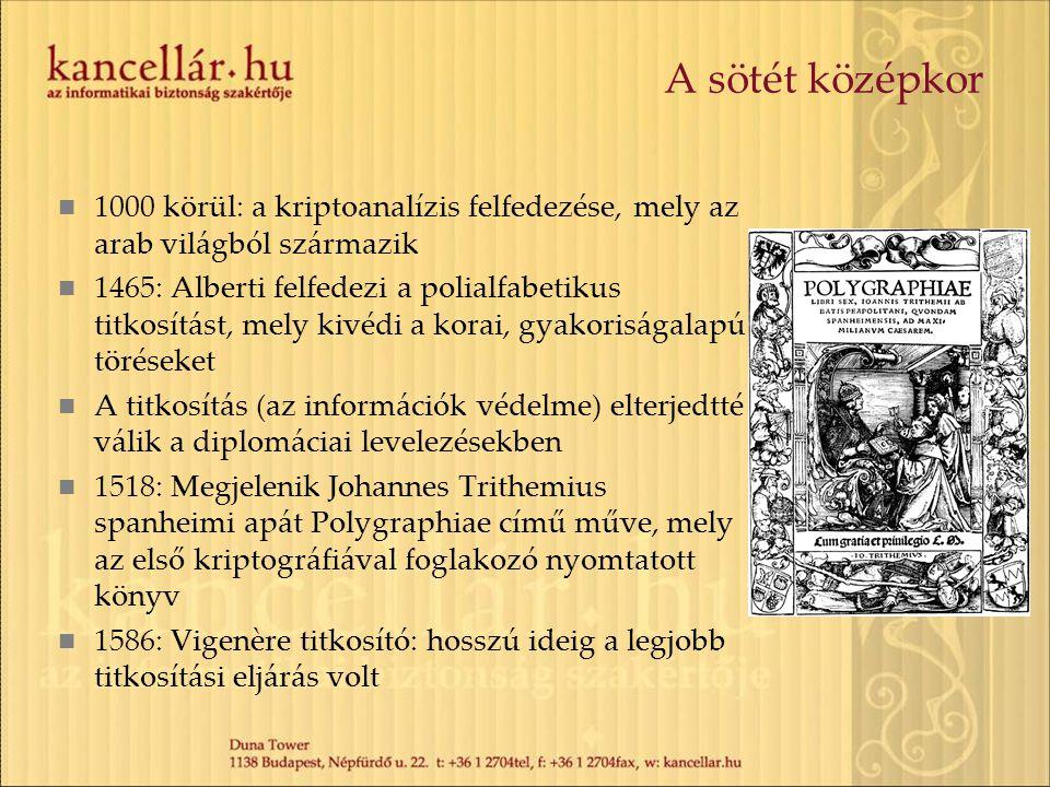 A sötét középkor 1000 körül: a kriptoanalízis felfedezése, mely az arab világból származik 1465: Alberti felfedezi a polialfabetikus titkosítást, mely