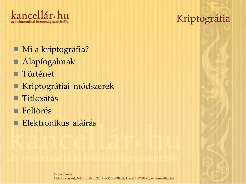 Kriptográfia Mi a kriptográfia.
