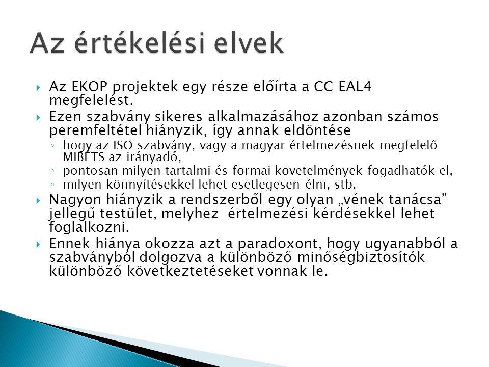  Az EKOP projektek egy része előírta a CC EAL4 megfelelést.