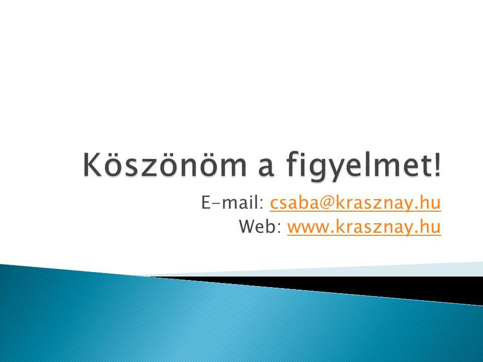 E-mail: csaba@krasznay.hucsaba@krasznay.hu Web: www.krasznay.huwww.krasznay.hu
