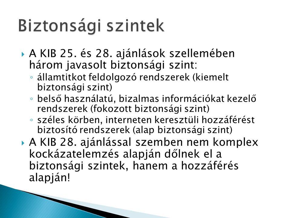  A KIB 25. és 28. ajánlások szellemében három javasolt biztonsági szint: ◦ államtitkot feldolgozó rendszerek (kiemelt biztonsági szint) ◦ belső haszn