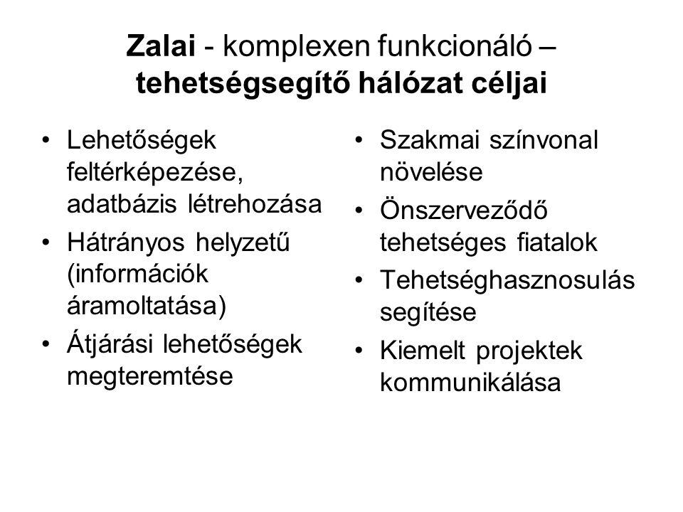 Zalai - komplexen funkcionáló – tehetségsegítő hálózat céljai Lehetőségek feltérképezése, adatbázis létrehozása Hátrányos helyzetű (információk áramol