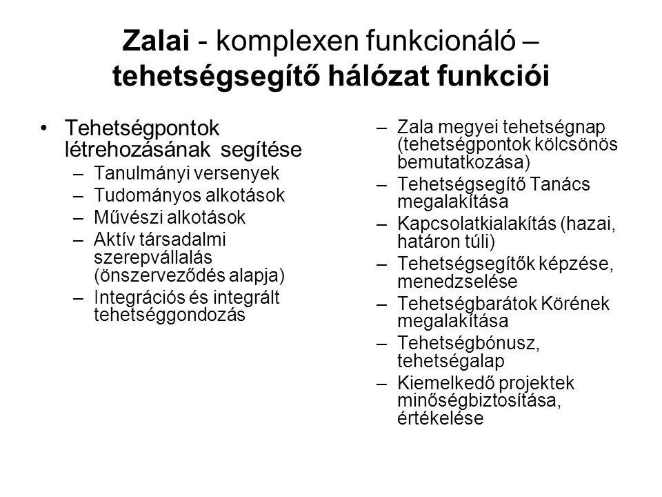 Zalai - komplexen funkcionáló – tehetségsegítő hálózat funkciói Tehetségpontok létrehozásának segítése –Tanulmányi versenyek –Tudományos alkotások –Mű