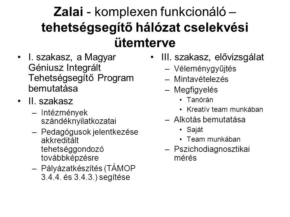 Zalai - komplexen funkcionáló – tehetségsegítő hálózat cselekvési ütemterve I. szakasz, a Magyar Géniusz Integrált Tehetségsegítő Program bemutatása I