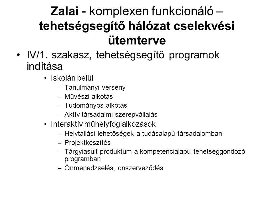 Zalai - komplexen funkcionáló – tehetségsegítő hálózat cselekvési ütemterve IV/1. szakasz, tehetségsegítő programok indítása Iskolán belül –Tanulmányi
