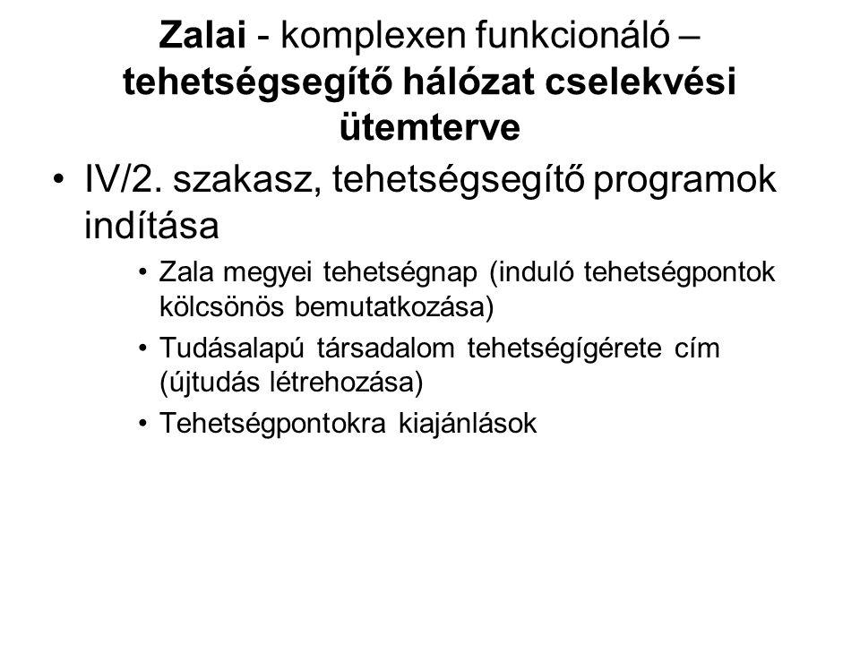 Zalai - komplexen funkcionáló – tehetségsegítő hálózat cselekvési ütemterve IV/2. szakasz, tehetségsegítő programok indítása Zala megyei tehetségnap (