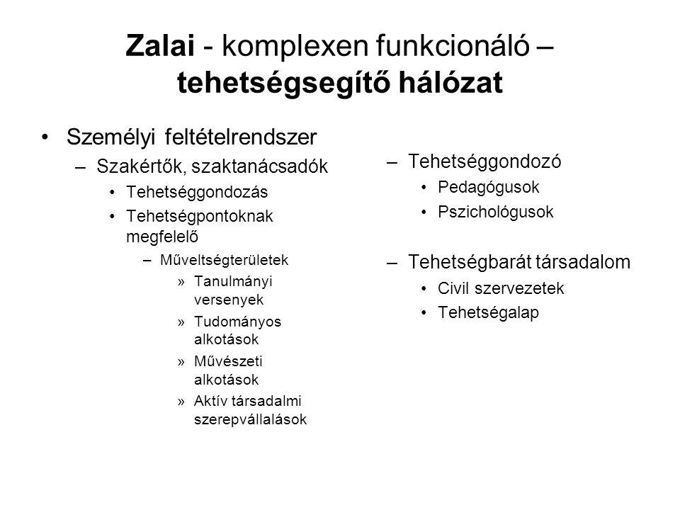 Zalai - komplexen funkcionáló – tehetségsegítő hálózat Személyi feltételrendszer –Szakértők, szaktanácsadók Tehetséggondozás Tehetségpontoknak megfele