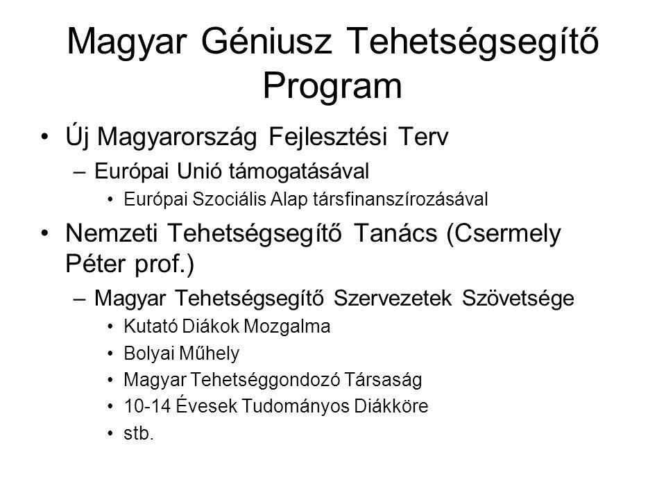 Magyar Géniusz Integrált Tehetségsegítő Program céljai (NTT programja) Lehetőségek feltérképezése, adatbázis létrehozása Hátrányos helyzetű (információk áramoltatása) Átjárási lehetőségek megteremtése Szakmai színvonal növelése Önszerveződő tehetséges fiatalok Tehetséghasznosulás segítése Kiemelt projektek kommunikálása