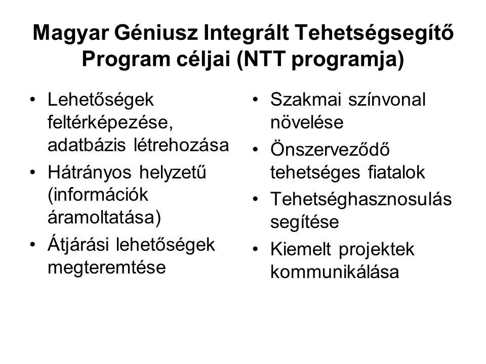 Magyar Géniusz Integrált Tehetségsegítő Program céljai (NTT programja) Lehetőségek feltérképezése, adatbázis létrehozása Hátrányos helyzetű (informáci