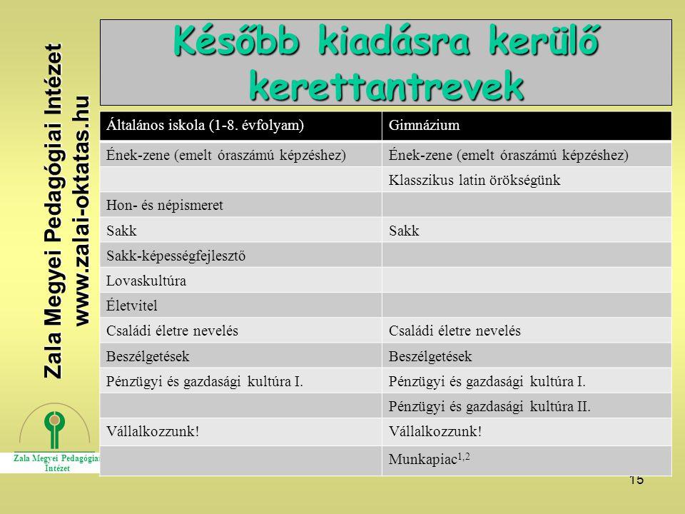 15 Később kiadásra kerülő kerettantrevek Zala Megyei Pedagógiai Intézet www.zalai-oktatas.hu Általános iskola (1-8. évfolyam)Gimnázium Ének-zene (emel