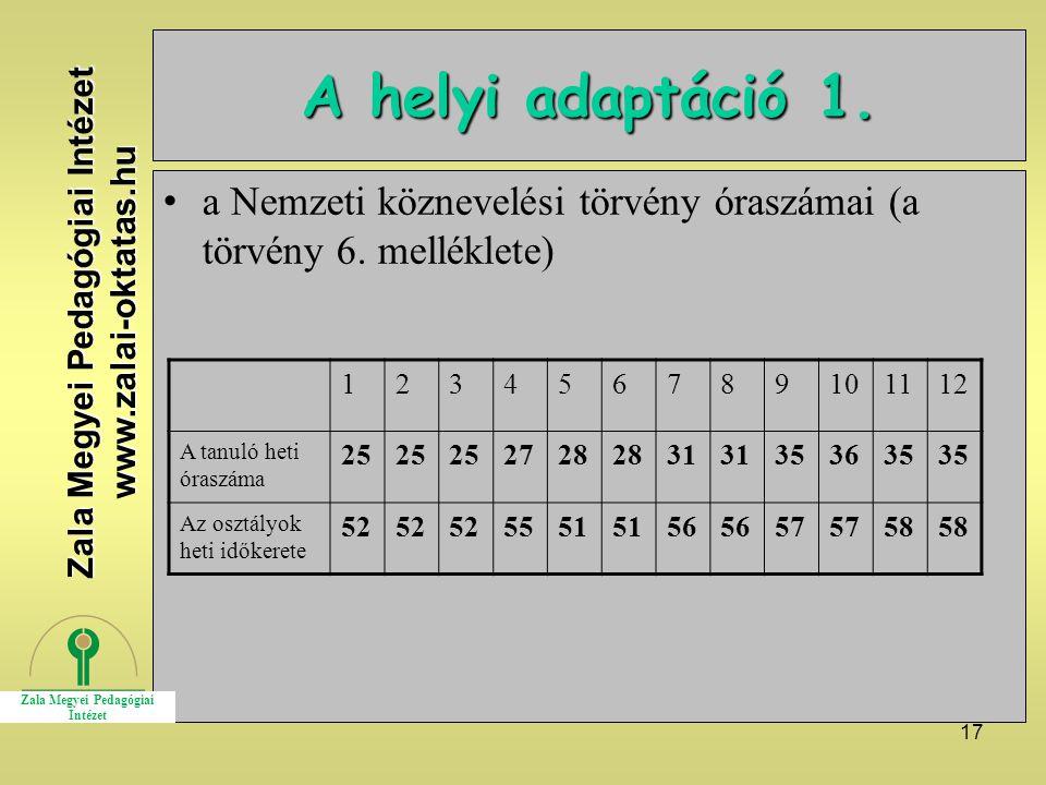 17 A helyi adaptáció 1. a Nemzeti köznevelési törvény óraszámai (a törvény 6. melléklete) Zala Megyei Pedagógiai Intézet www.zalai-oktatas.hu 12345678