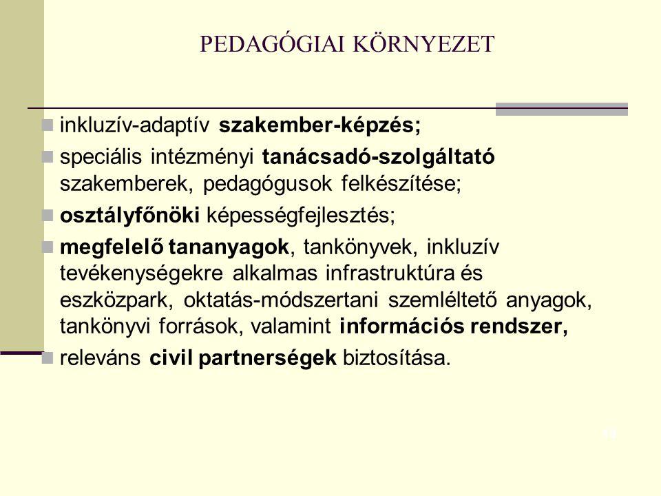 PEDAGÓGIAI KÖRNYEZET inkluzív-adaptív szakember-képzés; speciális intézményi tanácsadó-szolgáltató szakemberek, pedagógusok felkészítése; osztályfőnök