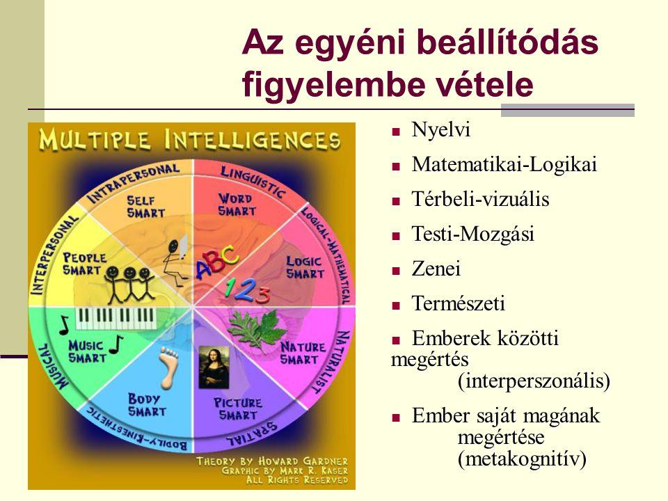 Az egyéni beállítódás figyelembe vétele Nyelvi Nyelvi Matematikai-Logikai Matematikai-Logikai Térbeli-vizuális Térbeli-vizuális Testi-Mozgási Testi-Mo