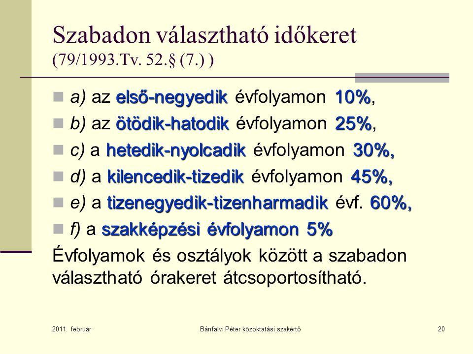 20 Szabadon választható időkeret (79/1993.Tv. 52.§ (7.) ) első-negyedik10% a) az első-negyedik évfolyamon 10%, ötödik-hatodik25% b) az ötödik-hatodik