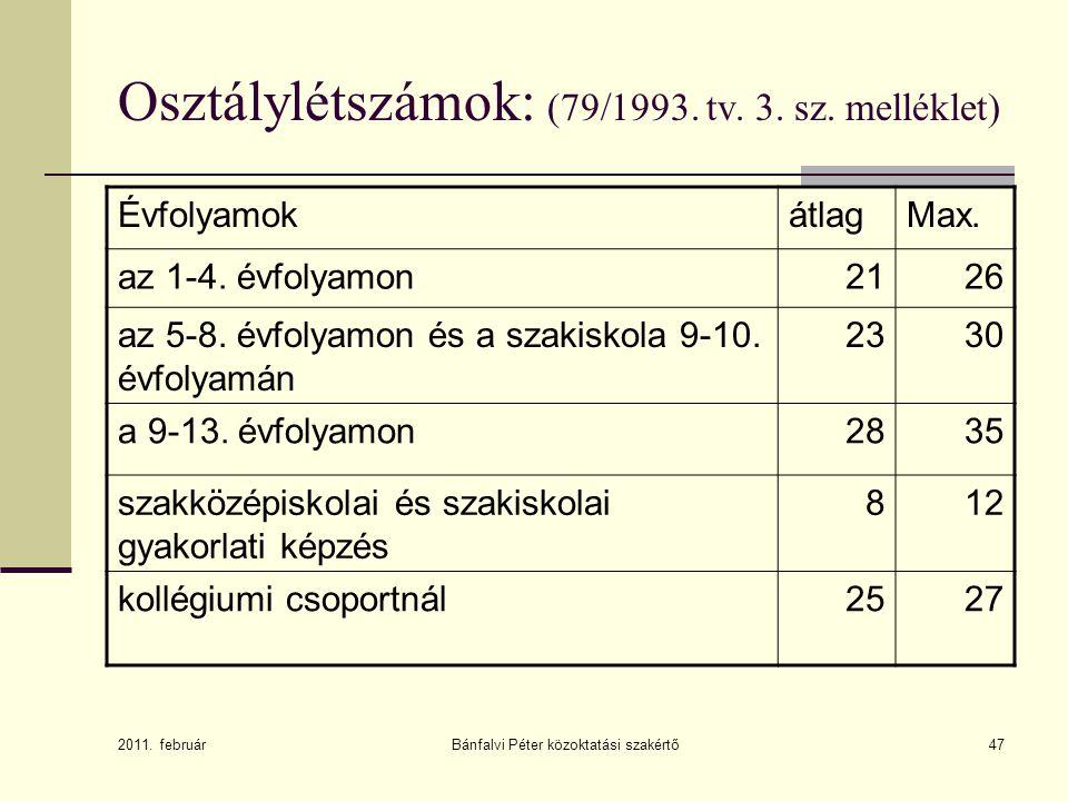 47 Osztálylétszámok: (79/1993. tv. 3. sz. melléklet) ÉvfolyamokátlagMax. az 1-4. évfolyamon2126 az 5-8. évfolyamon és a szakiskola 9-10. évfolyamán 23