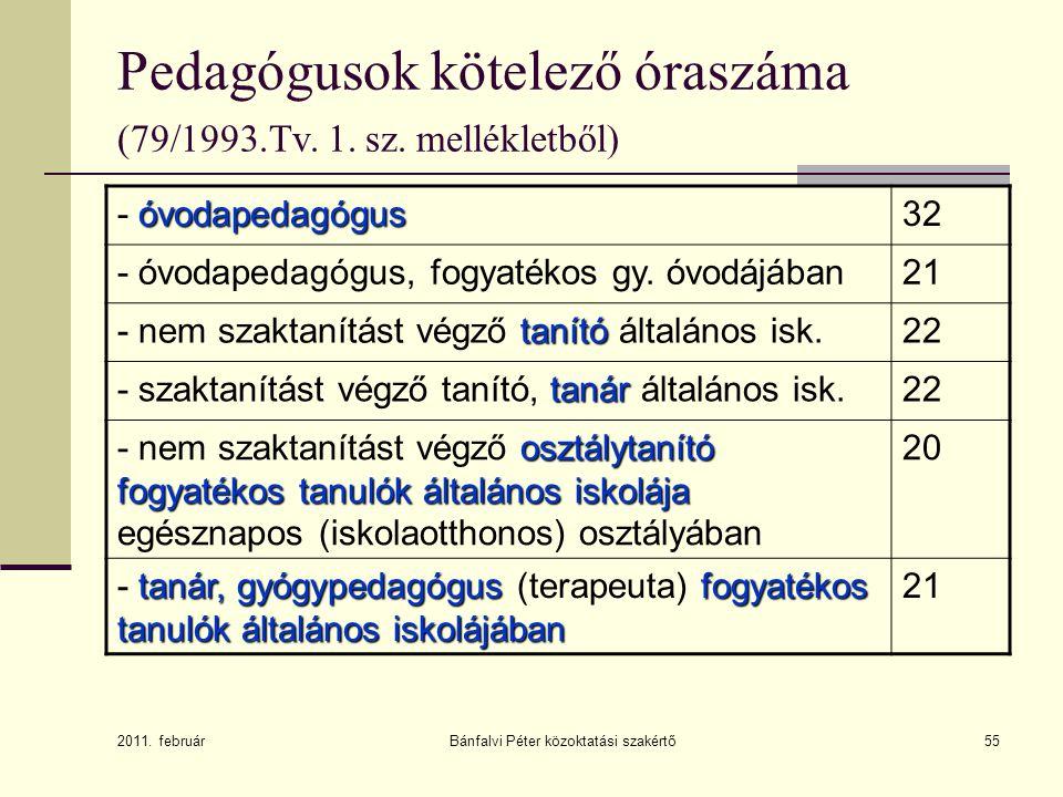 55 Pedagógusok kötelező óraszáma (79/1993.Tv. 1. sz. mellékletből) óvodapedagógus - óvodapedagógus32 - óvodapedagógus, fogyatékos gy. óvodájában21 tan