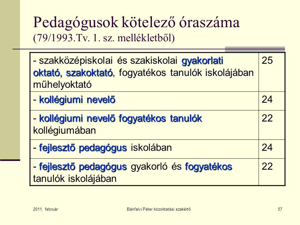 57 Pedagógusok kötelező óraszáma (79/1993.Tv. 1. sz. mellékletből) - szakközépiskolai és szakiskolai gyakorlati oktató, szakoktató, fogyatékos tanulók