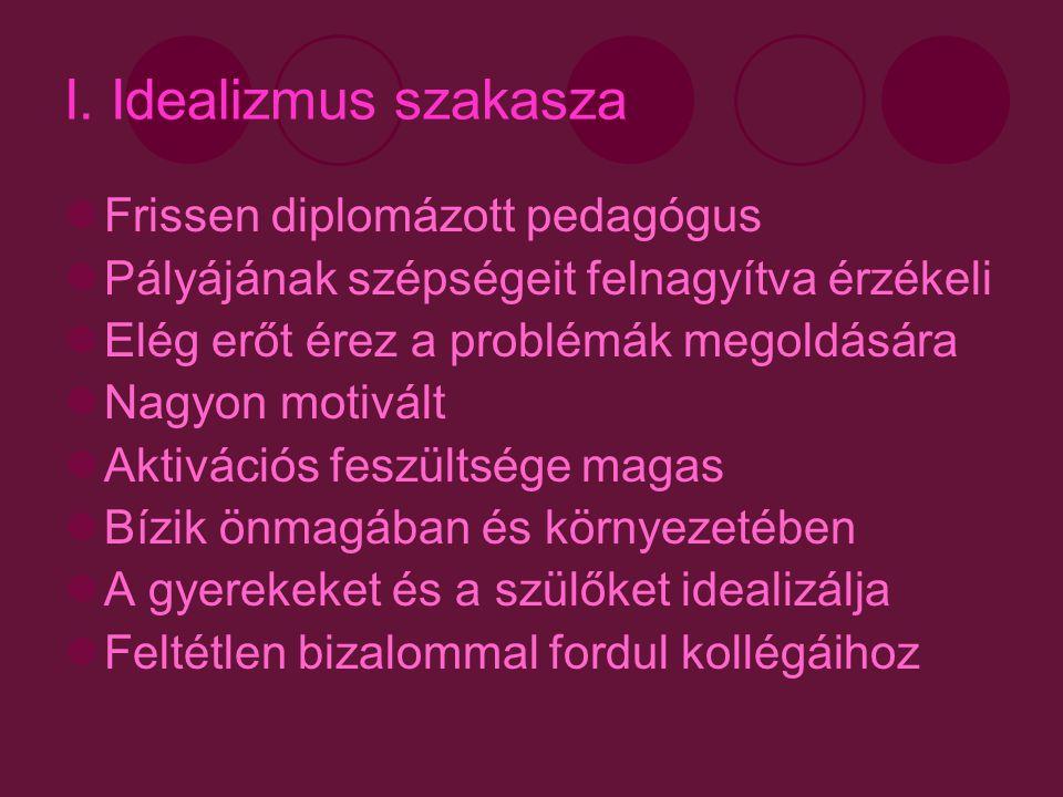 I. Idealizmus szakasza Frissen diplomázott pedagógus Pályájának szépségeit felnagyítva érzékeli Elég erőt érez a problémák megoldására Nagyon motivált