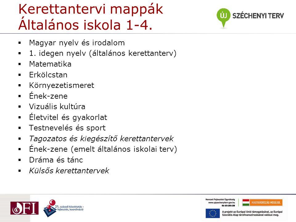 Kerettantervi mappák Általános iskola 1-4. Magyar nyelv és irodalom  1.