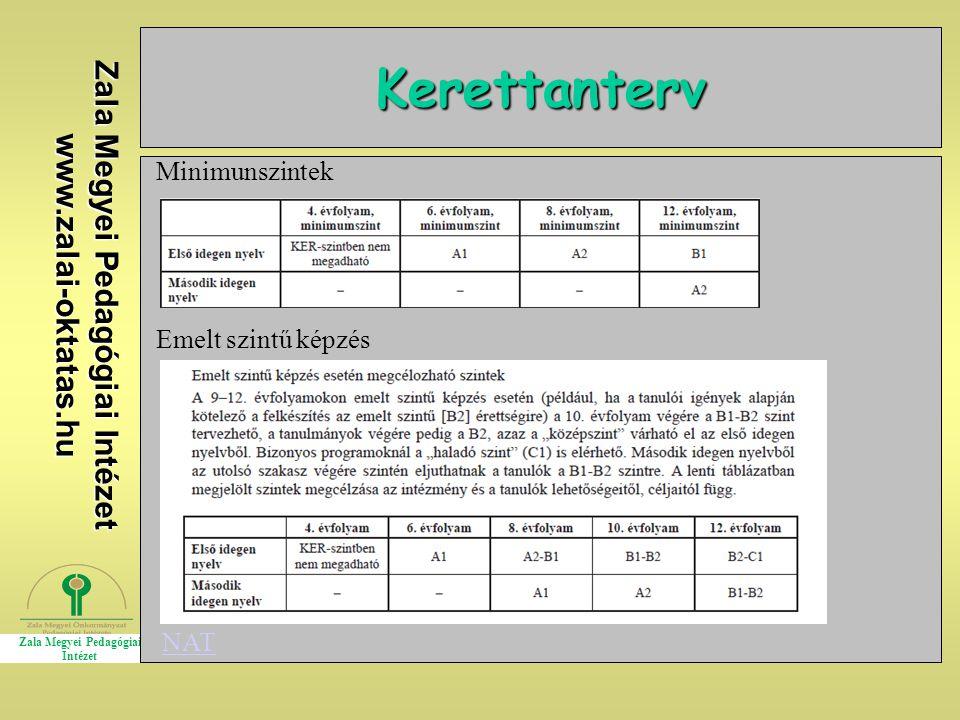Zala Megyei Pedagógiai Intézet www.zalai-oktatas.hu Kerettanterv Minimunszintek Emelt szintű képzés NAT