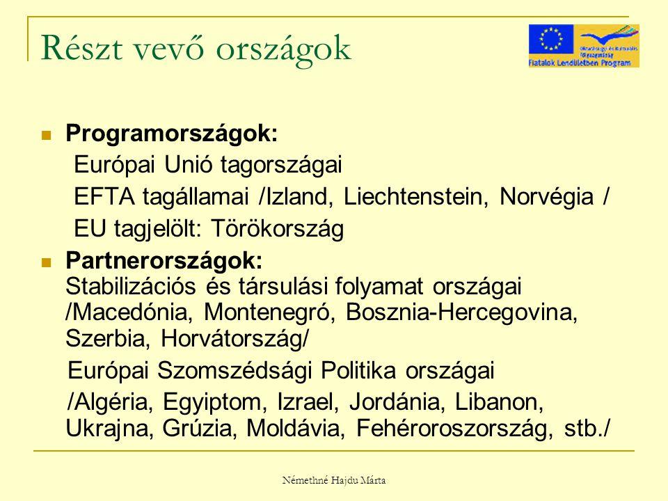Némethné Hajdu Márta Részt vevő országok Programországok: Európai Unió tagországai EFTA tagállamai /Izland, Liechtenstein, Norvégia / EU tagjelölt: Törökország Partnerországok: Stabilizációs és társulási folyamat országai /Macedónia, Montenegró, Bosznia-Hercegovina, Szerbia, Horvátország/ Európai Szomszédsági Politika országai /Algéria, Egyiptom, Izrael, Jordánia, Libanon, Ukrajna, Grúzia, Moldávia, Fehéroroszország, stb./