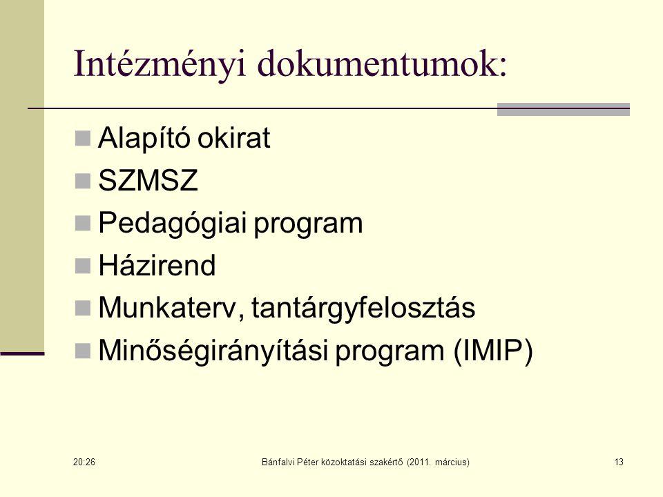 Intézményi dokumentumok: Alapító okirat SZMSZ Pedagógiai program Házirend Munkaterv, tantárgyfelosztás Minőségirányítási program (IMIP) Bánfalvi Péter