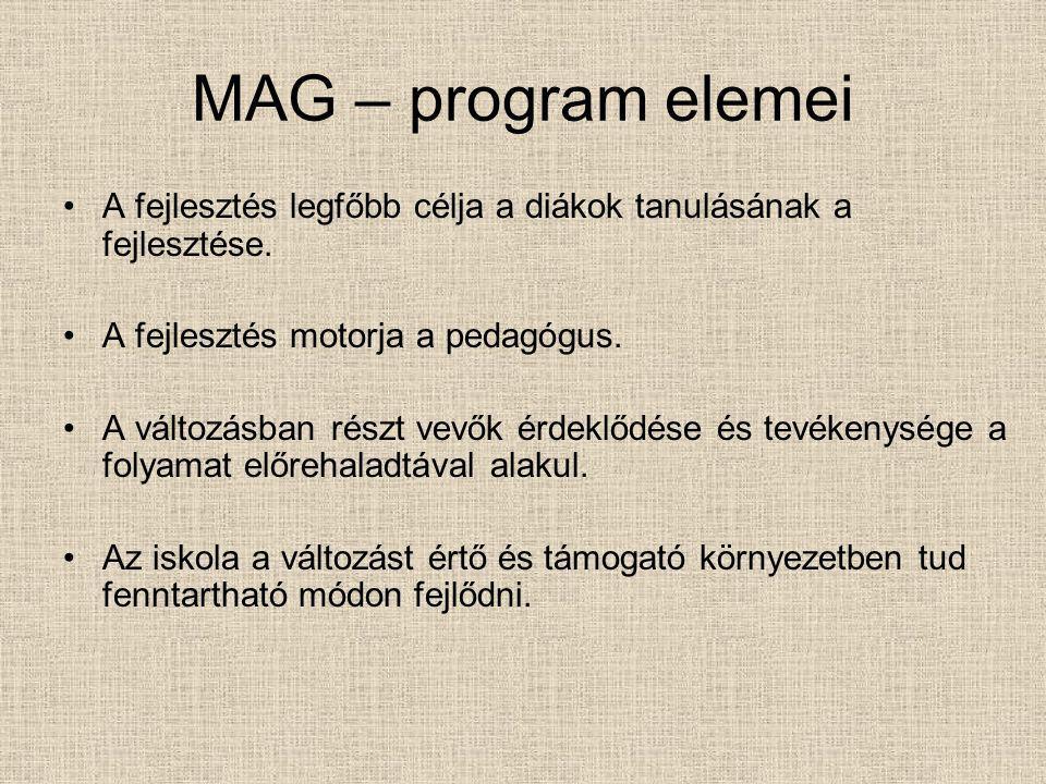 MAG – program elemei A fejlesztés legfőbb célja a diákok tanulásának a fejlesztése. A fejlesztés motorja a pedagógus. A változásban részt vevők érdekl
