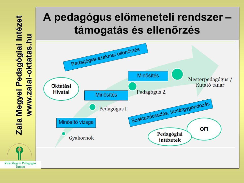A pedagógus előmeneteli rendszer – támogatás és ellenőrzés Zala Megyei Pedagógiai Intézet www.zalai-oktatas.hu