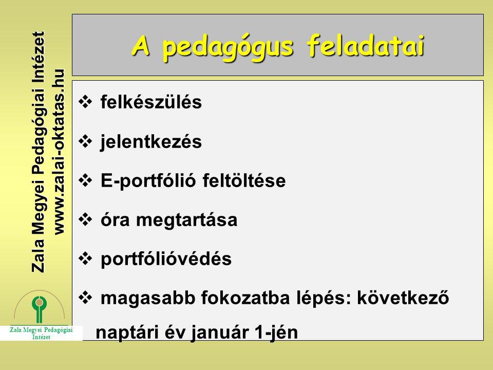 A pedagógus feladatai  felkészülés  jelentkezés  E-portfólió feltöltése  óra megtartása  portfólióvédés  magasabb fokozatba lépés: következő nap