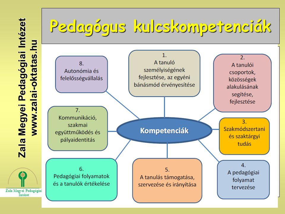 Pedagógus kulcskompetenciák Zala Megyei Pedagógiai Intézet www.zalai-oktatas.hu