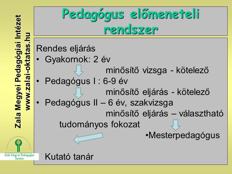 3 Pedagógus előmeneteli rendszer Mesterpedagógus országos pedagógiai-szakmai ellenőrzés a pedagógusok minősítő vizsgáján vagy minősítési eljárásában szakértő szaktanácsadó –munkaidő-kedvezmény (neveléssel-oktatással lekötött munkaideje 18 óra) –tanítási hetenként legalább egy tanítási napra a munkahelyén történő munkavégzés alól mentesíteni kell Zala Megyei Pedagógiai Intézet www.zalai-oktatas.hu