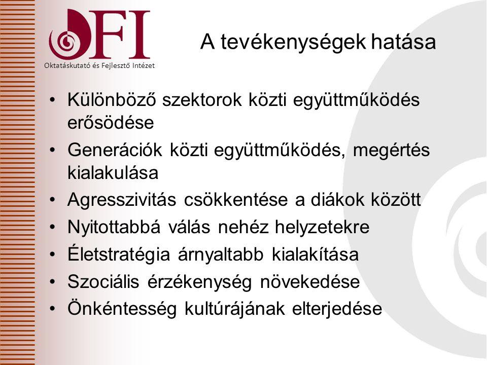 Oktatáskutató és Fejlesztő Intézet A tevékenységek hatása Különböző szektorok közti együttműködés erősödése Generációk közti együttműködés, megértés k
