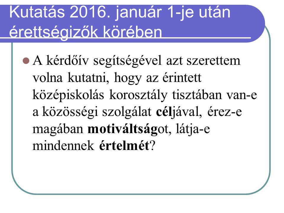 Kutatás 2016.