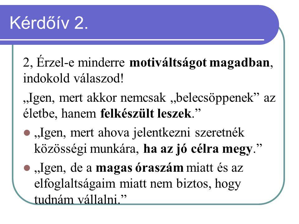 Kérdőív 2. 2, Érzel-e minderre motiváltságot magadban, indokold válaszod.
