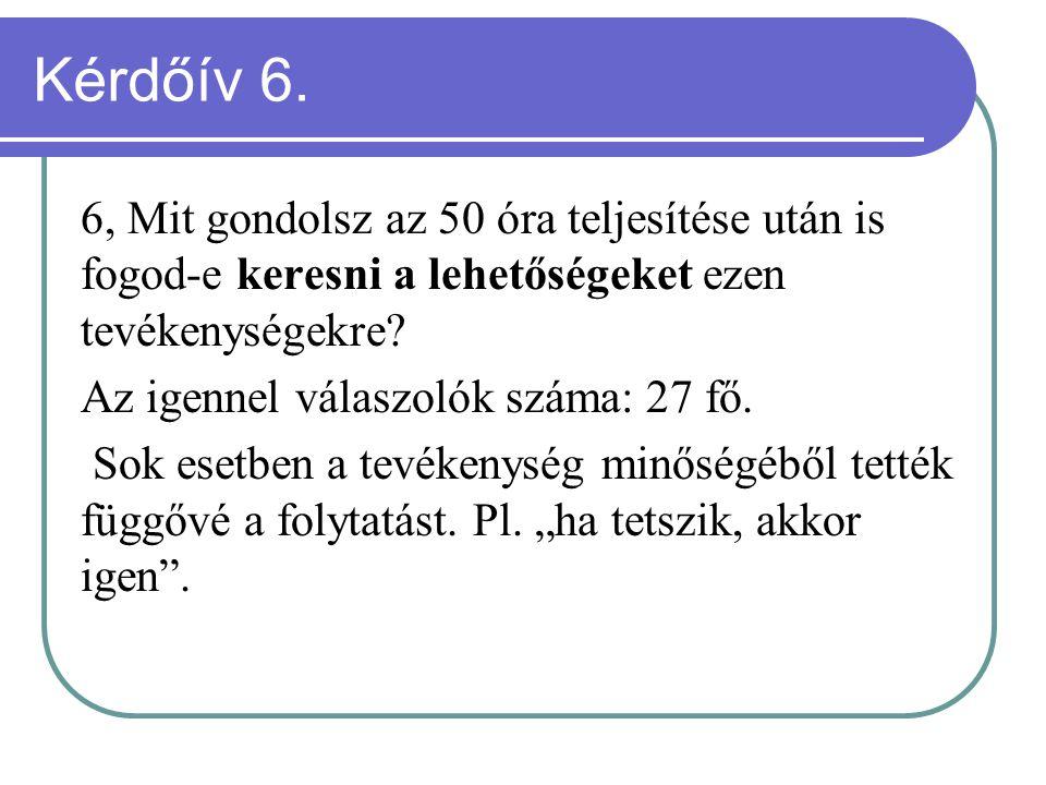 Kérdőív 6.