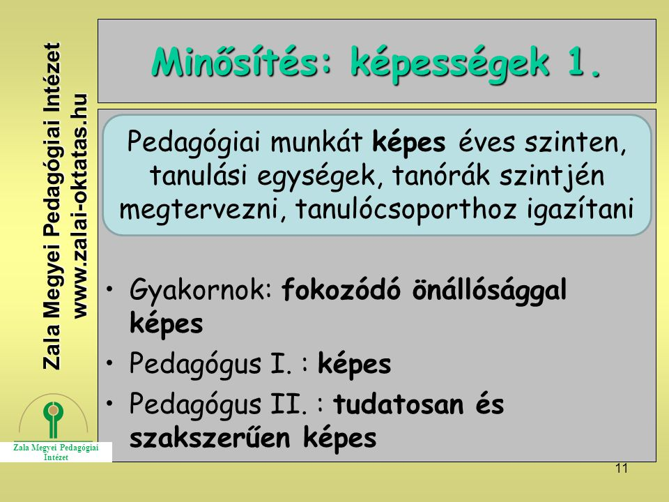 11 Minősítés: képességek 1. Gyakornok: fokozódó önállósággal képes Pedagógus I. : képes Pedagógus II. : tudatosan és szakszerűen képes Zala Megyei Ped