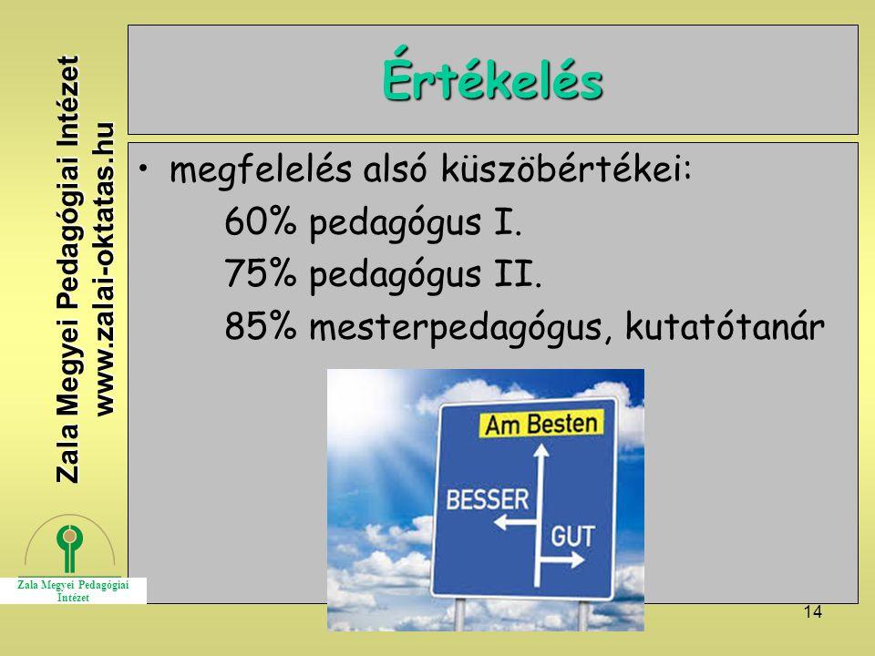 14 Értékelés megfelelés alsó küszöbértékei: 60% pedagógus I. 75% pedagógus II. 85% mesterpedagógus, kutatótanár Zala Megyei Pedagógiai Intézet www.zal