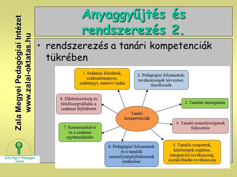 21 Anyaggyűjtés és rendszerezés 2. rendszerezés a tanári kompetenciák tükrében Zala Megyei Pedagógiai Intézet www.zalai-oktatas.hu