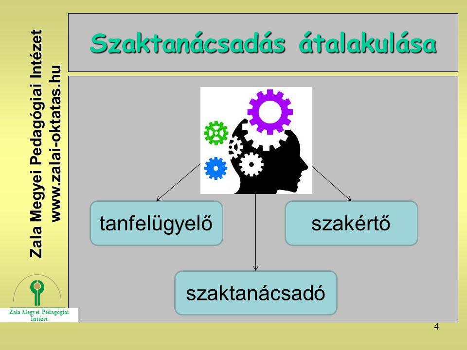 4 Szaktanácsadás átalakulása Zala Megyei Pedagógiai Intézet www.zalai-oktatas.hu tanfelügyelő szaktanácsadó szakértő