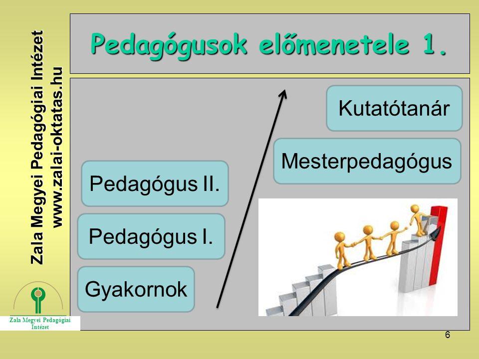 6 Pedagógusok előmenetele 1.