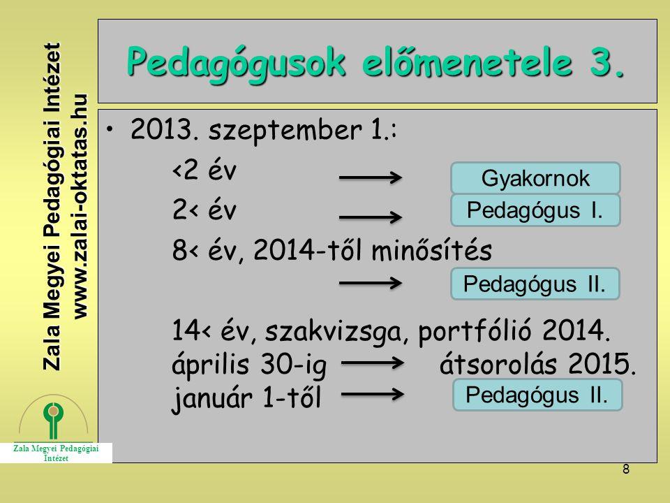 8 Pedagógusok előmenetele 3. 2013. szeptember 1.: ‹2 év 2‹ év 8‹ év, 2014-től minősítés 14‹ év, szakvizsga, portfólió 2014. április 30-igátsorolás 201