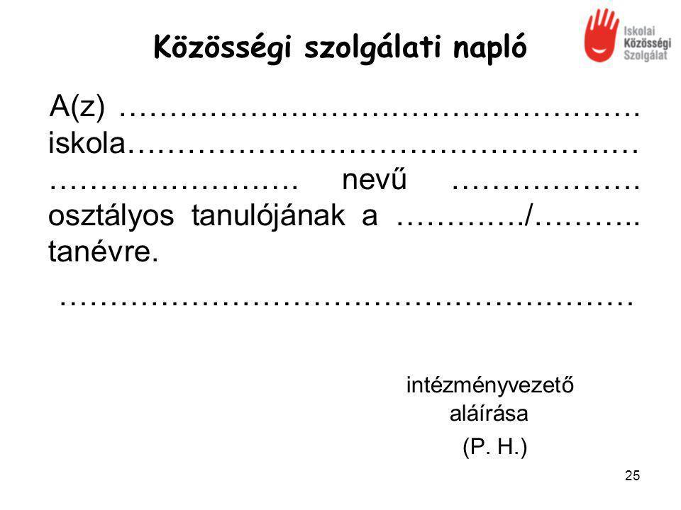 25 Közösségi szolgálati napló A(z) …………………………………………….