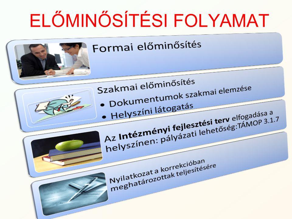 ELŐMINŐSÍTÉSI FOLYAMAT