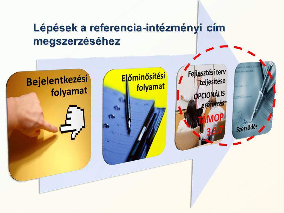 Lépések a referencia-intézményi cím megszerzéséhez