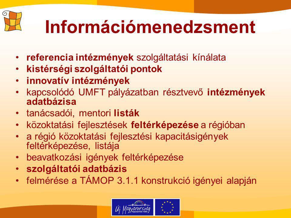 Információmenedzsment referencia intézmények szolgáltatási kínálata kistérségi szolgáltatói pontok innovatív intézmények kapcsolódó UMFT pályázatban résztvevő intézmények adatbázisa tanácsadói, mentori listák közoktatási fejlesztések feltérképezése a régióban a régió közoktatási fejlesztési kapacitásigények feltérképezése, listája beavatkozási igények feltérképezése szolgáltatói adatbázis felmérése a TÁMOP 3.1.1 konstrukció igényei alapján