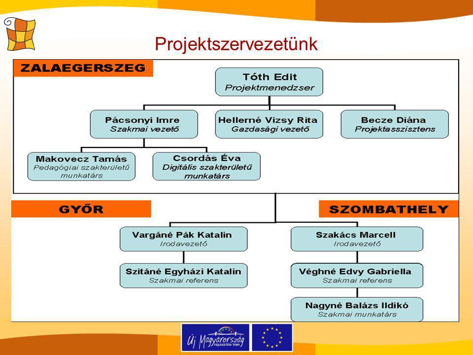 Projektszervezetünk
