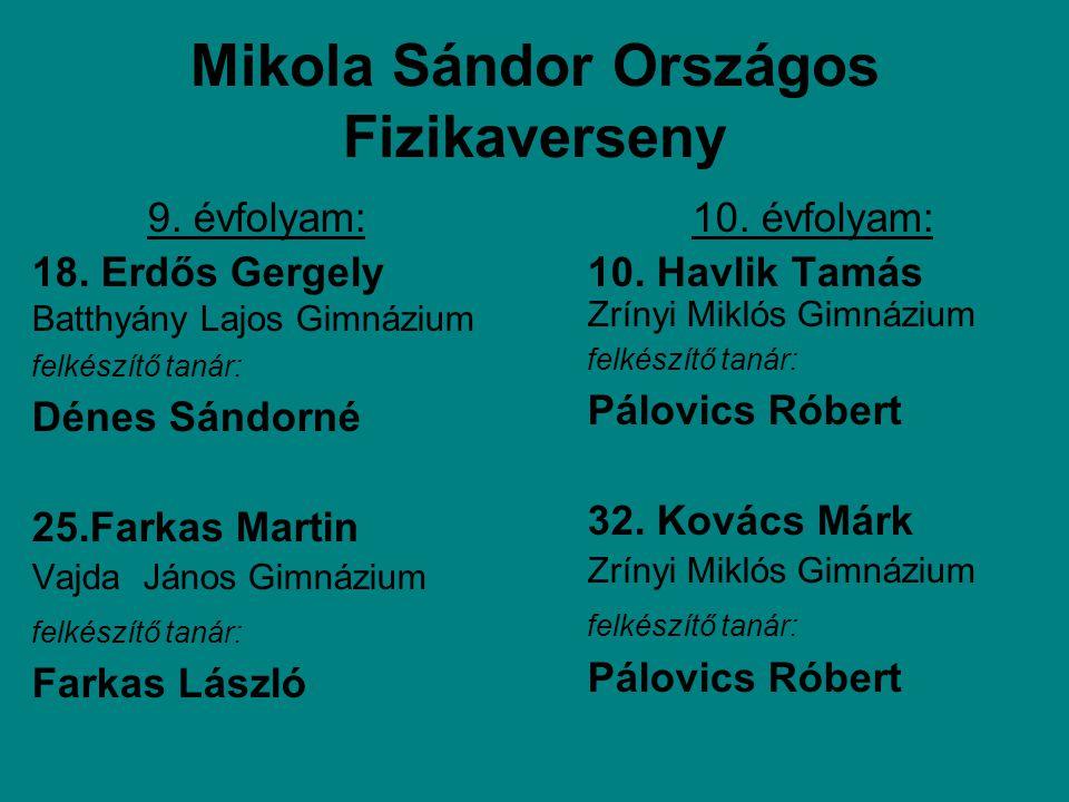 Mikola Sándor Országos Fizikaverseny 9. évfolyam: 18.
