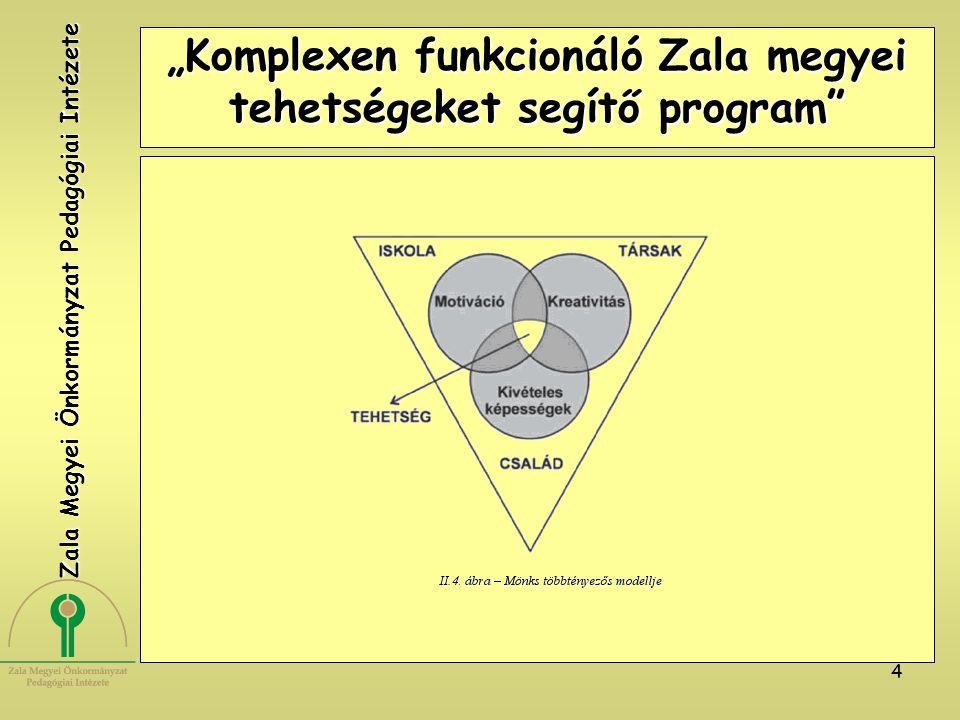 """4 """"Komplexen funkcionáló Zala megyei tehetségeket segítő program"""" Zala Megyei Önkormányzat Pedagógiai Intézete"""