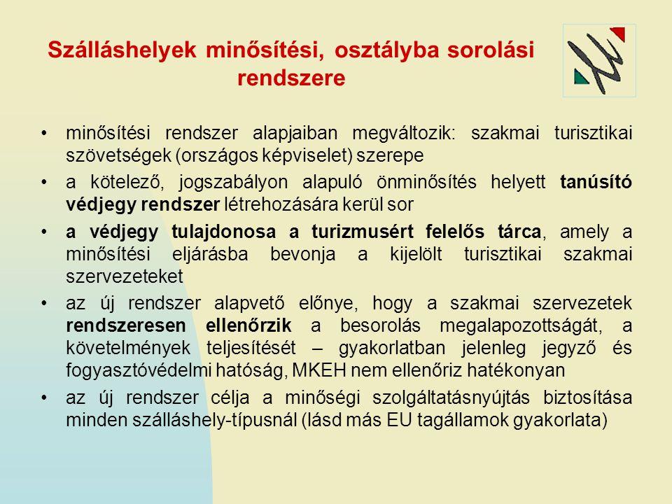 Szálláshelyek minősítési, osztályba sorolási rendszere minősítési rendszer alapjaiban megváltozik: szakmai turisztikai szövetségek (országos képvisele
